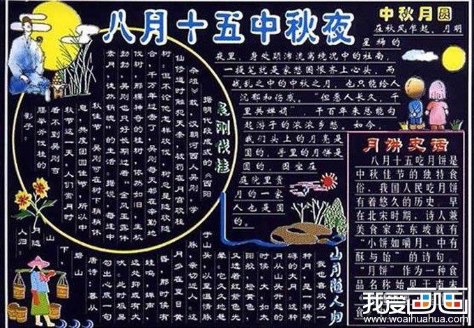 小学生中秋节黑板报图片设计