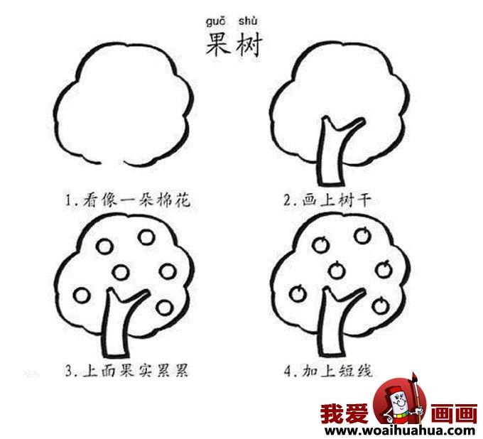 儿童简笔画教程大全 -果树的画法图片