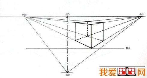 4k纸素描正方形步骤图片