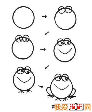 幼儿简笔画:青蛙